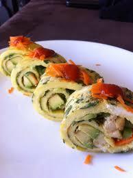 Delicious Egg-rito: The Healthy Substitute of Burrito