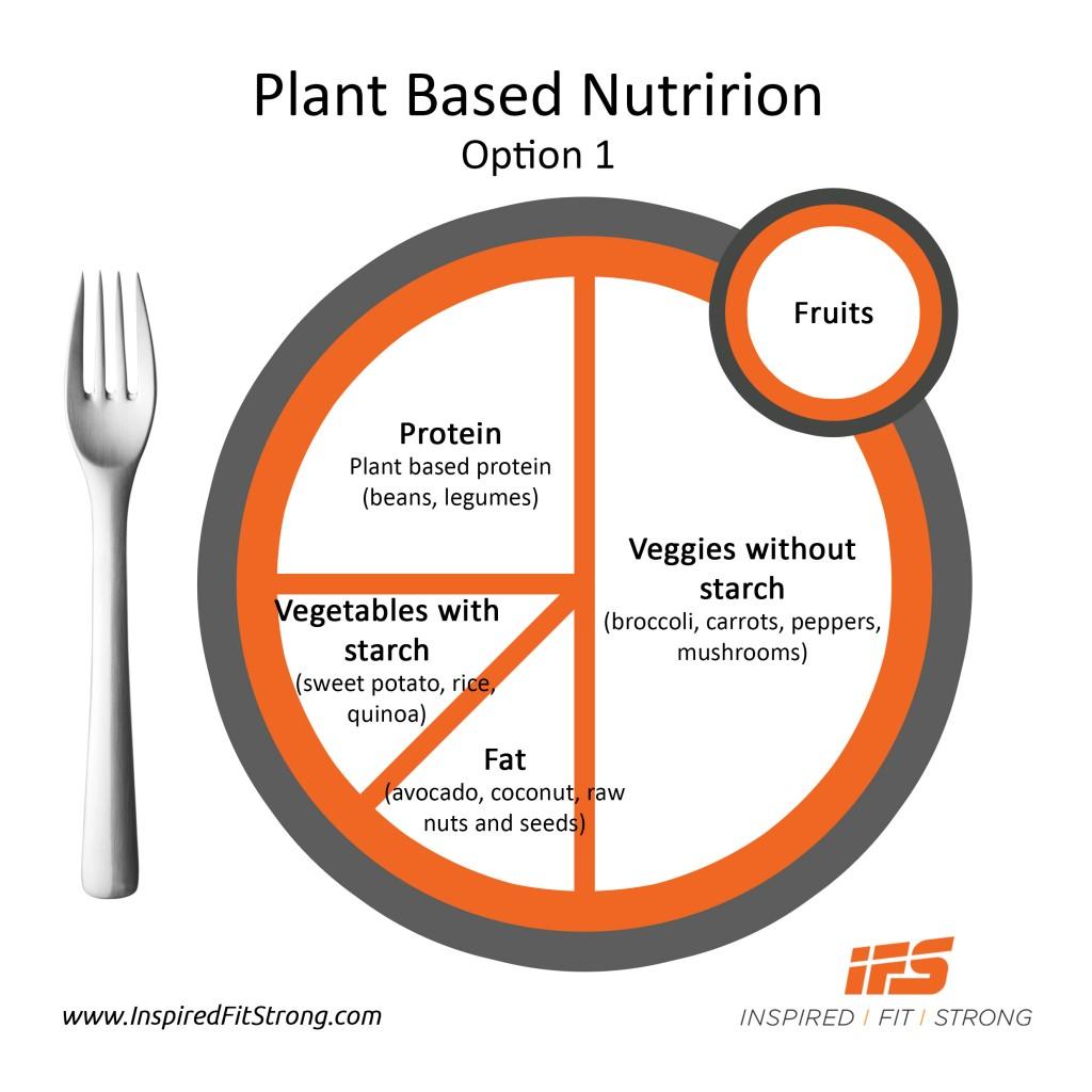 IFS Plate 1