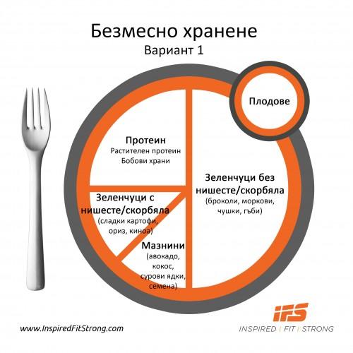 IFS Plate 1 bg