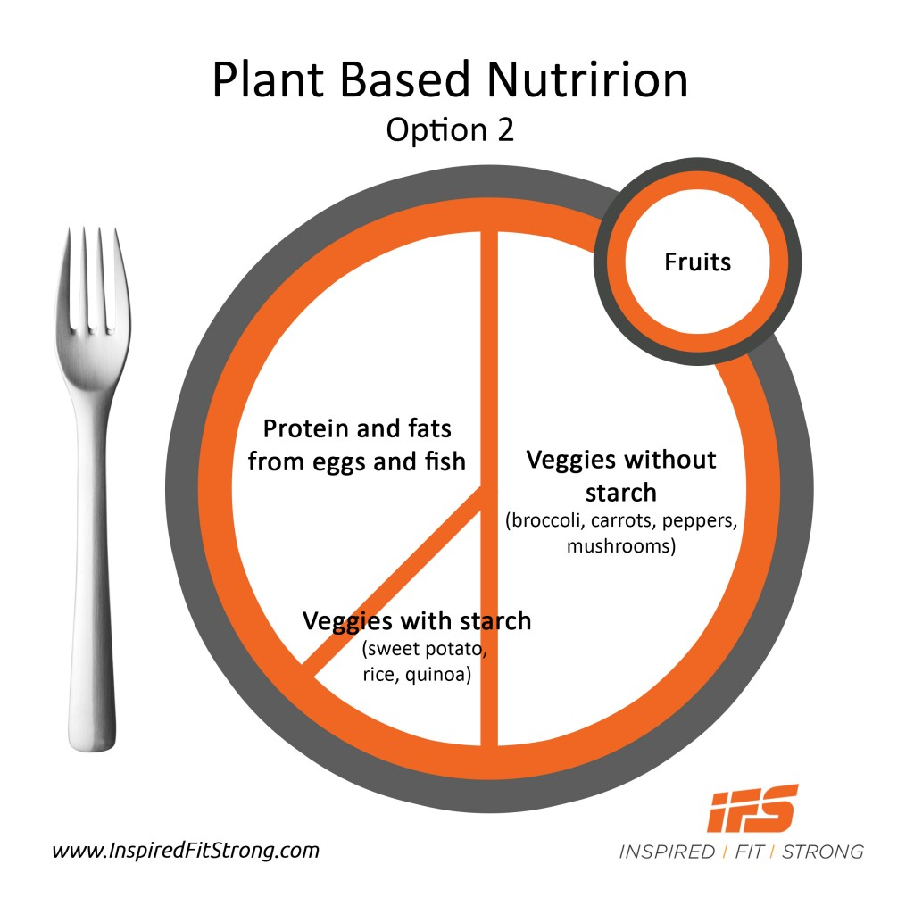 IFS Plate 2