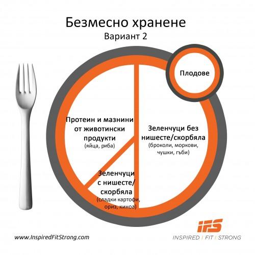 IFS Plate 2 bg