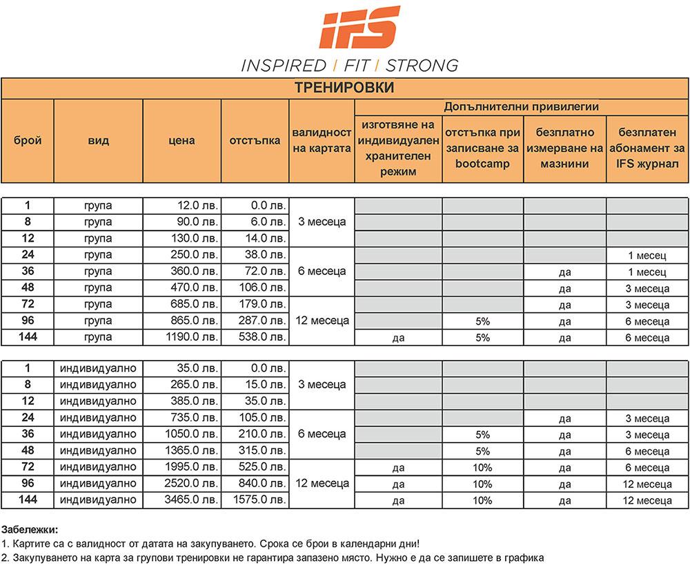 IFS-Price-List